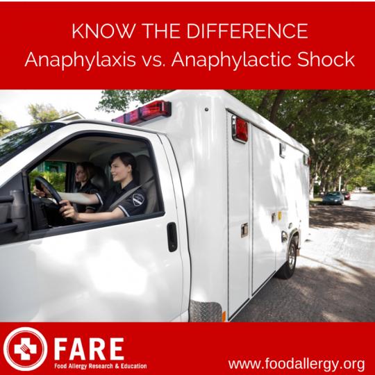 Anaphylaxis vs. Anaphylactic Schock