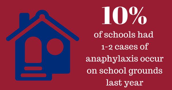 anaphylaxis epipen4schools